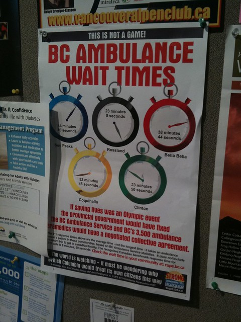 BC Ambulance Wait Times