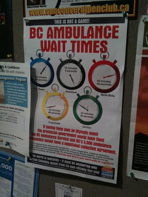 BC Ambulance Wait Times