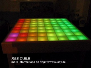 RGB table in action