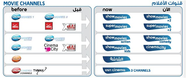 osn movies schedule