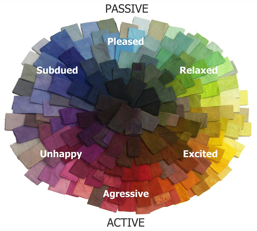 Mood Color Chart   20 This mood color chart was made from h…   Flickr