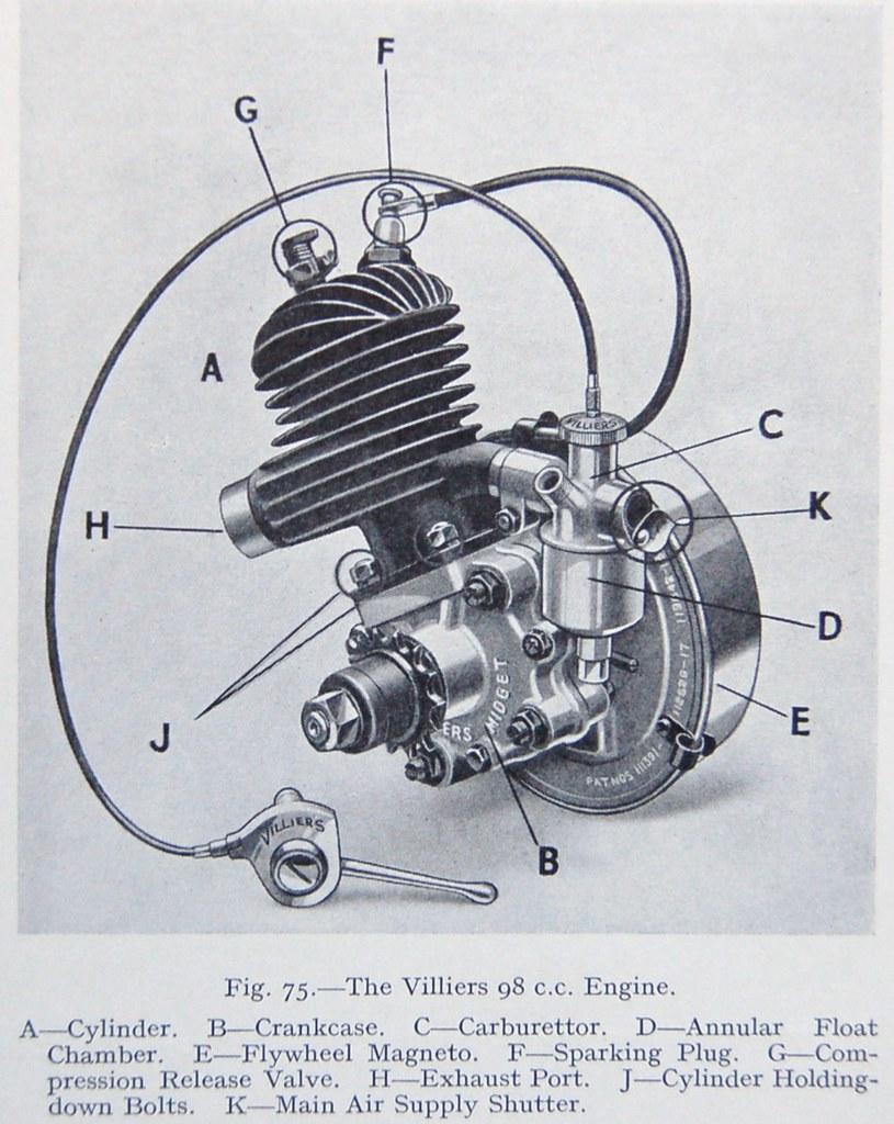 Villiers - 98cc - Two Stroke Engine   Jeff   Flickr
