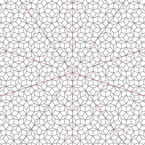 This is seven iterations of a P3 Penrose tiling, with radial lines in red to help you see the symmetry.  More about what I'm thinking about doing with it, and how I got the idea, at domesticat.net/2010/03/penrose-quilting The entry includes vector versions you can tinker with in Inkscape or Illustrator.