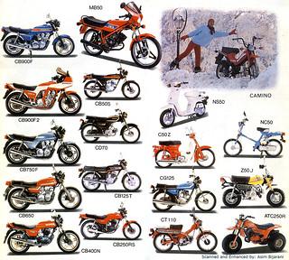 Honda Bikes 1982