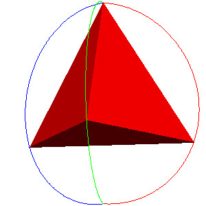 Inscrizione del Tetraedro in una sfera
