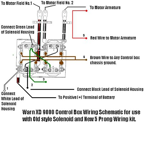 Warn Xd9000 Wiring Diagram - Everything Wiring Diagram on