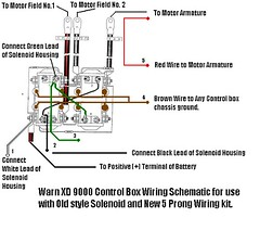 warn winch 9000 wiring diagram warn xd9000 solenoid wiring the solenoid box can be pretty    flickr  warn xd9000 solenoid wiring the