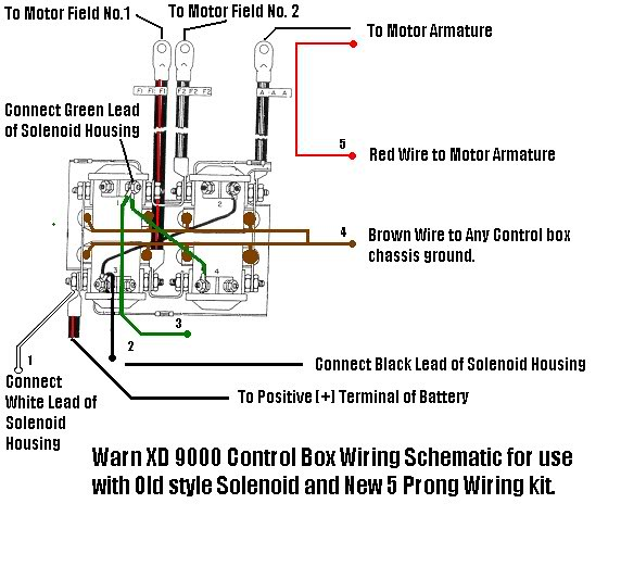 Wiring Diagram For Warn Winches from live.staticflickr.com