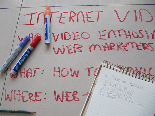 Internet Marketing Plan with red markers | by http://klarititemplateshop.com/