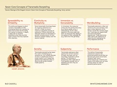 Seven Core Concepts of Transmedia Storytelling
