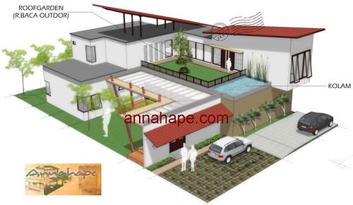 desain dapur di halaman belakang