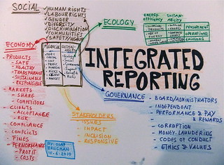 Integrated Reporting | by OlBrug
