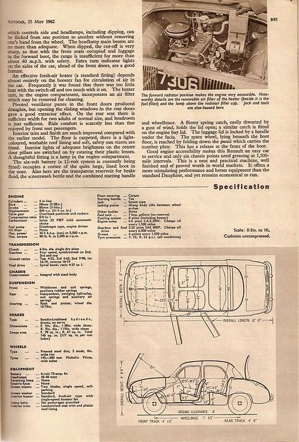 Renault Dauphine Gordini Road Test 1962 (4)