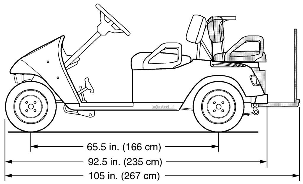 ez-go rxv diagram - side view