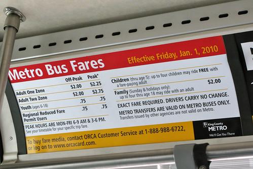 2010 Metro Bus Fares