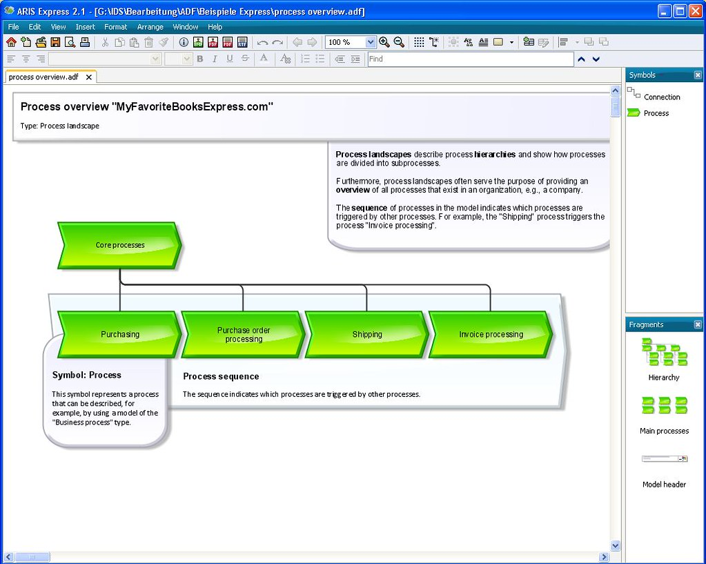 value added chain diagram in aris express a system landsca add business value value added diagram #5