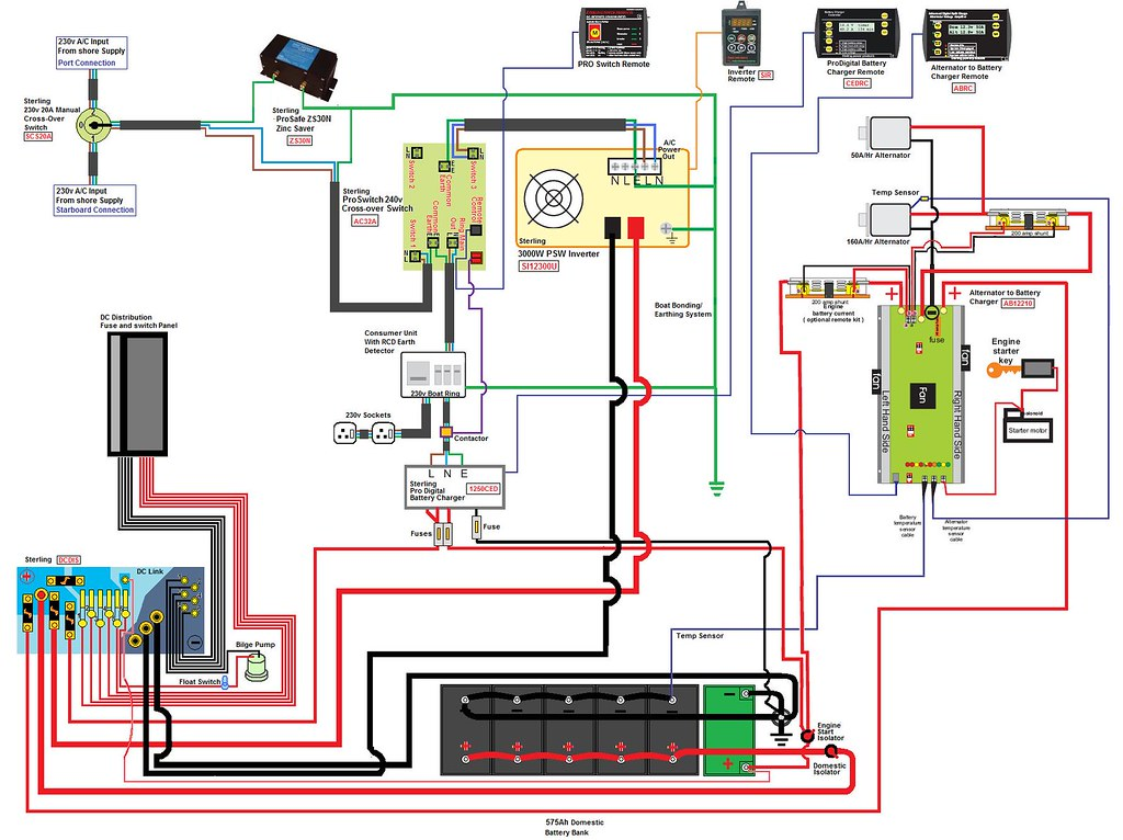 sterling power components wiring diagram v2 | by synibex