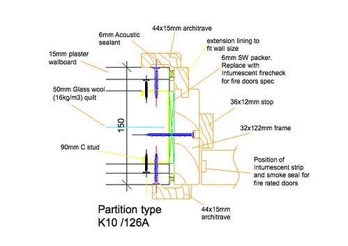 Door Jamb Detail A Typical Section Of A Door Detail