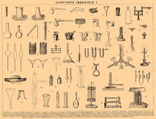From the Brockhaus and Efron Encyclopedic Dictionary   by Double--M