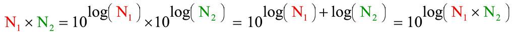 Regolo Logaritmi 2
