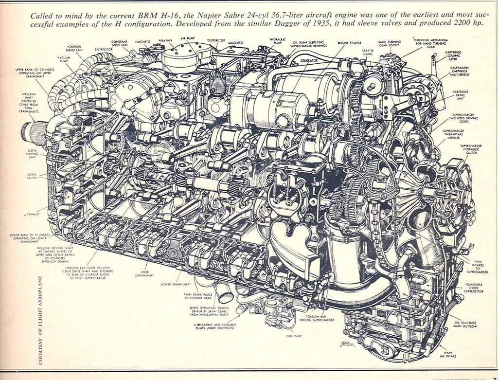 Engine Cutaway Diagram