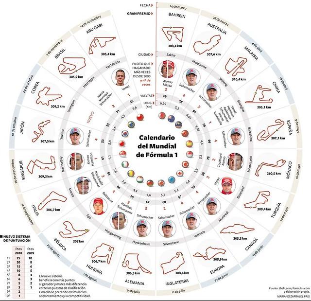 Calendario Mariano.Calendario F1 2010 Infografiaytutoriales Blogspot Com