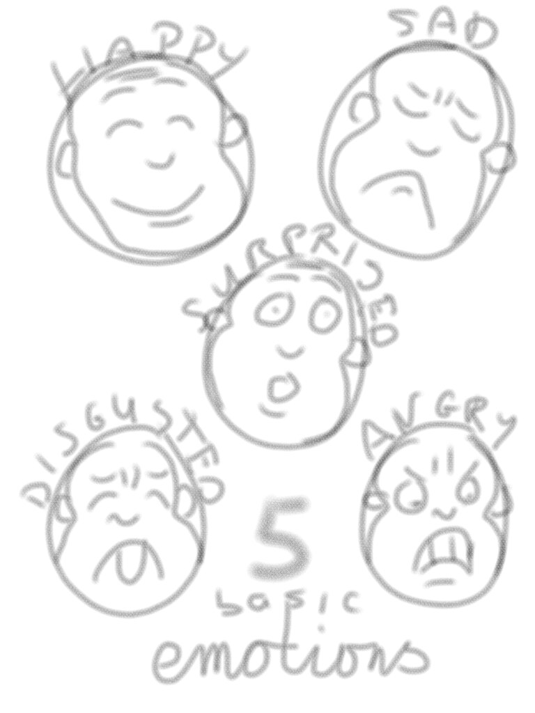Five basic emotions being able to draw human emotions on y