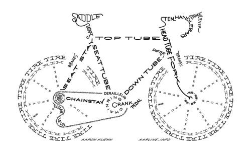 Bicycle Typogram | by aarline.info