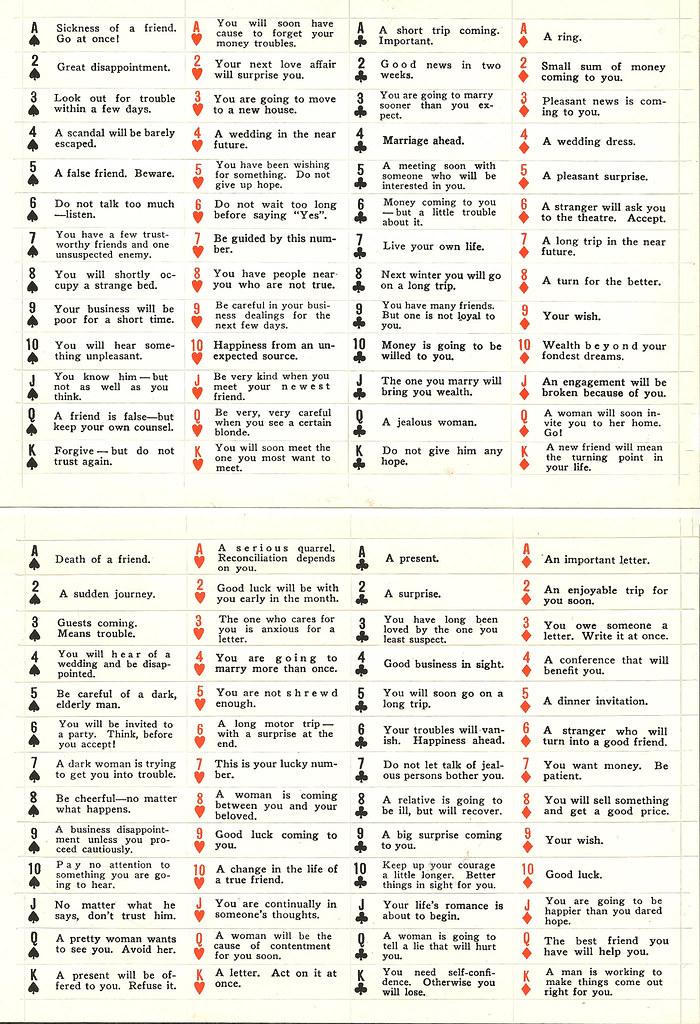 graphic regarding Printable Tarot Cheat Sheet named Fortune Teller, Basic, slash and paste Shelece Flickr