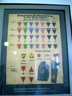 The triangle prisoner filing system | by jetsetwhitetrash