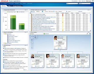 CRM - for Sales Manager Role | by Oracle_Photos_Screenshots