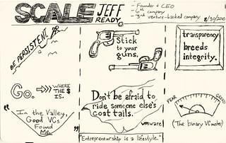 Jeff Ready Sketchnotes   by hunckler