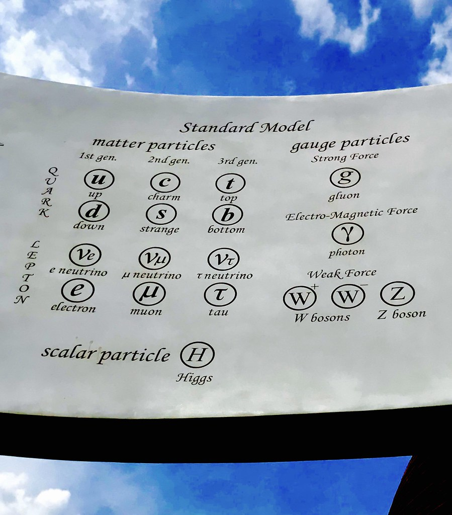 Particle Physics: The Standard Model. CERN accelerator research so far, backs the Standard Model of Particle Physics.