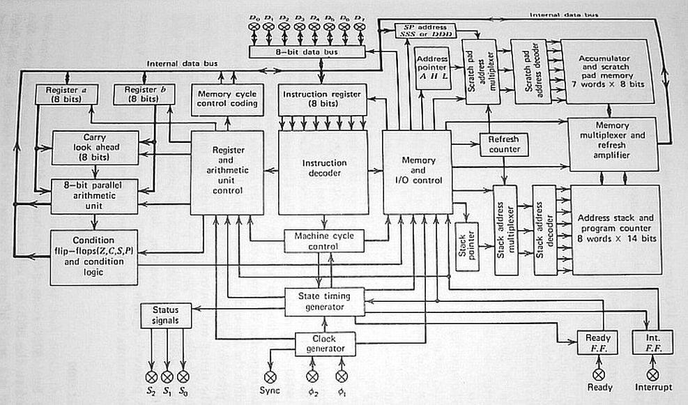 First 8-Bit CPU Intel 8008 | Kenneth Martin | Flickr