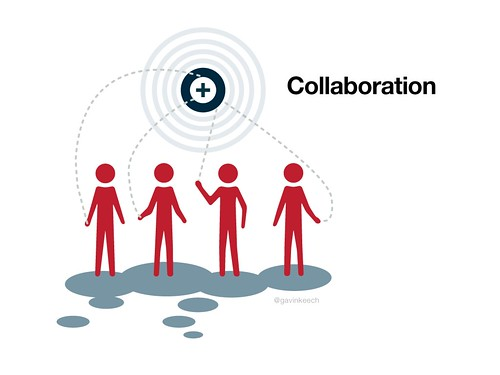 The Economy of Collaboration