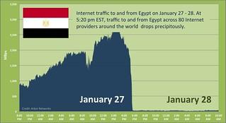 egypt_updated   by labovitzc