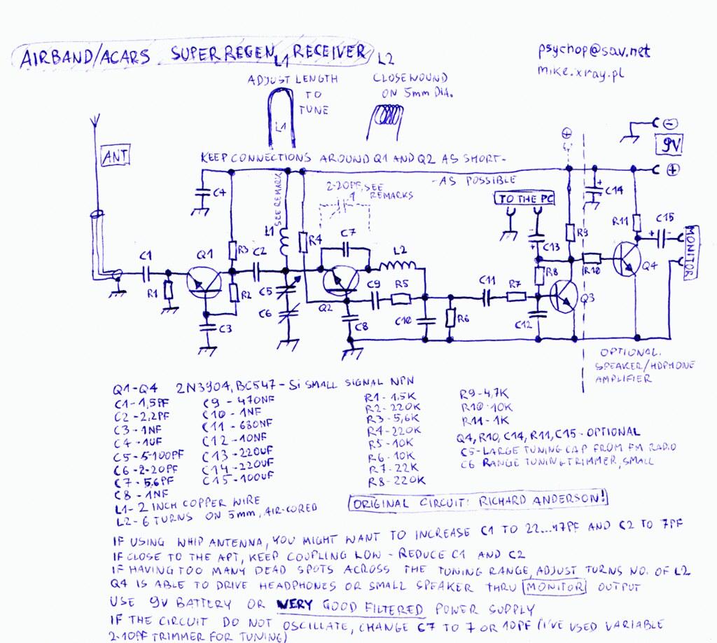 Am Regenerative Receiver Circuit Diagram With Transistor