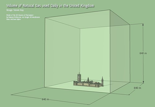 Visualizing how much natural gas the UK uses every day