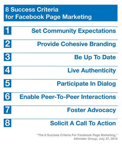8 Success Criteria for Facebook Page Marketing | by jeremiah_owyang