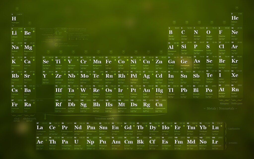 periodic table download black and white