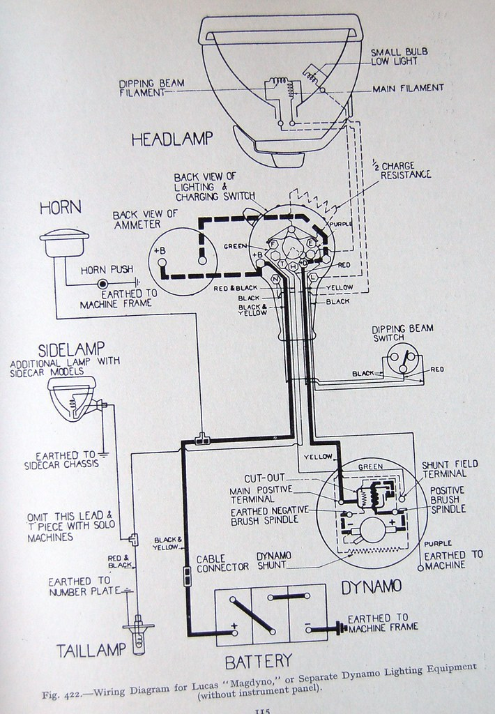 Lucas Dynamo Wiring Diagram. Lucas Battery, Lucas Lights ... on lucas brakes diagram, 70 ford f100 alternator diagram, how alternator works diagram, alternator regulator diagram, lucas alternator connections, lucas 4 wire alternator wirng, lucas alternator testing, lucas alternator exploded view, diodes in alternator diagram, lucas alternator plug, lucas fuel pump diagram, marelli generator regulator diagram, generator to alternator conversion diagram, lucas alternator parts, ford 8n alternator conversion diagram, lucas alternator repair manual, alternator circuit diagram, alternator parts diagram, lucas alternator lights, alternator wire diagram,