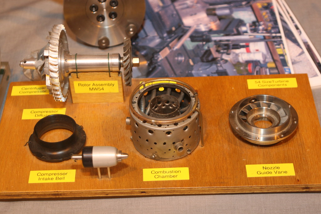 BSMEE: Gas Turbine Parts | Parts of a model gas turbine, or
