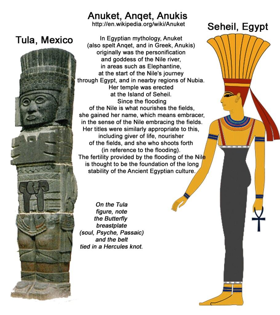 Anuket_of_Tula_Mexico