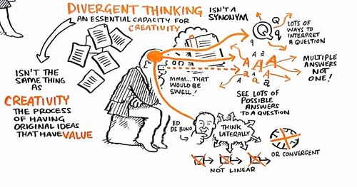 Divergent Thinking   by Cea.