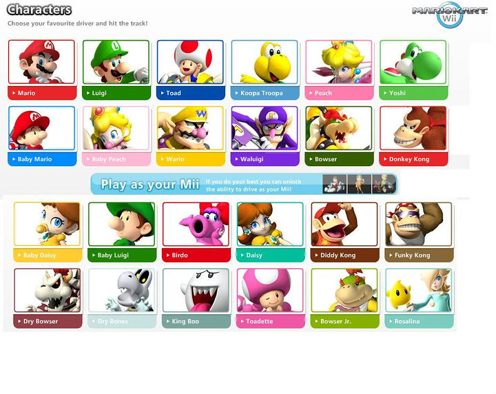 Mario Kart Wii Characters The Characters In Mario Kart Wii