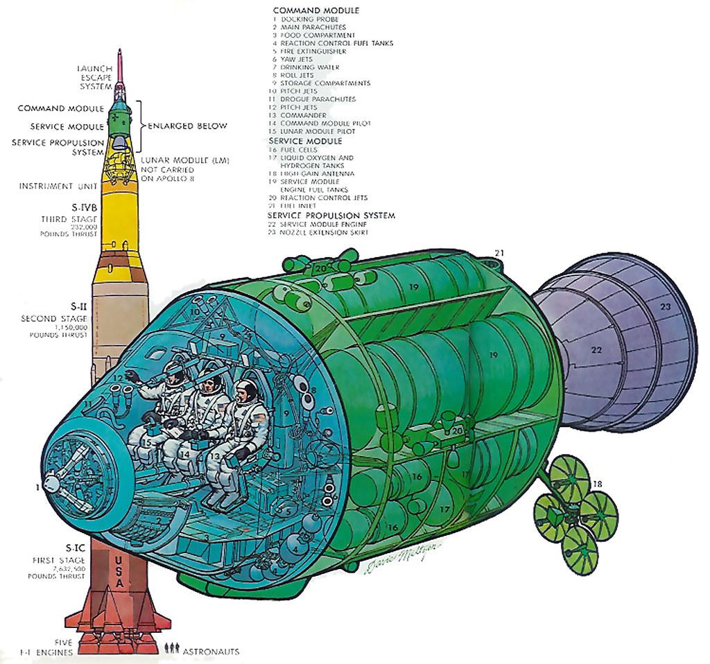 apollo capsule diagram - 736×688