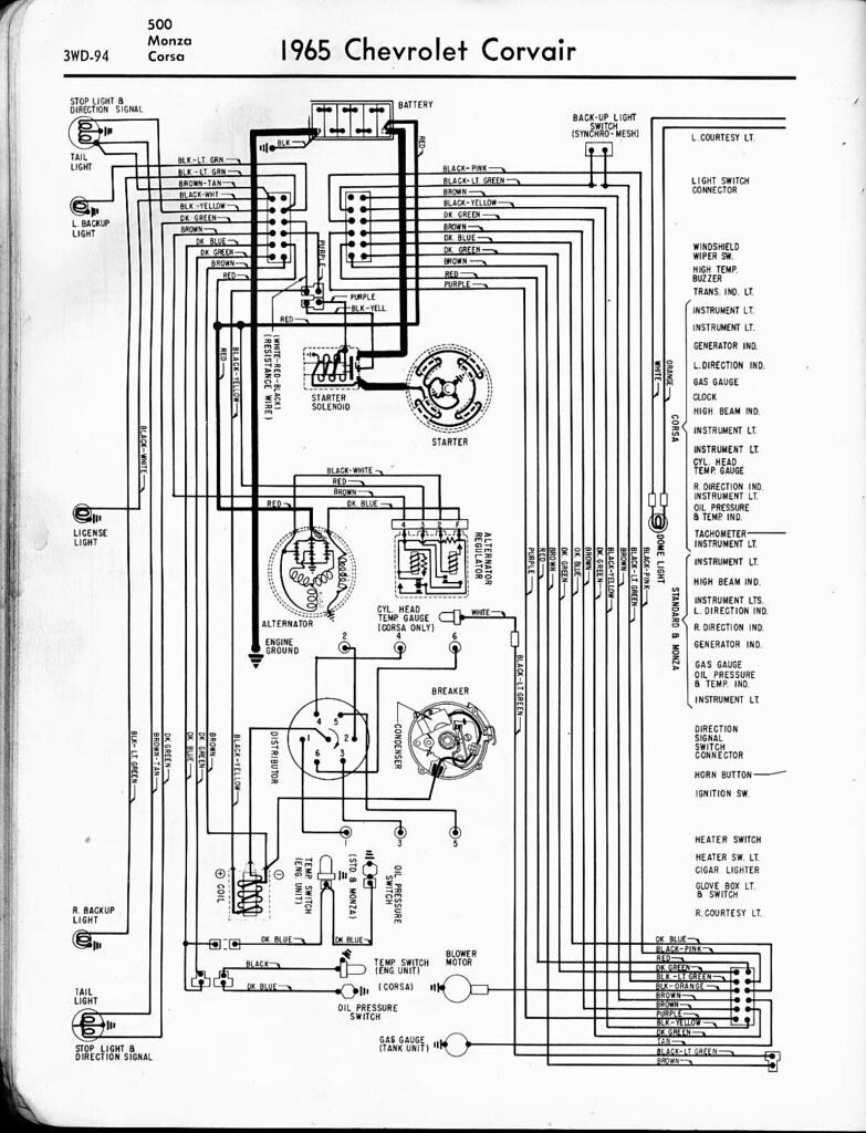 1965 impala wiring harness 1962 corvair wiring diagram wiring diagram e8  1962 corvair wiring diagram wiring