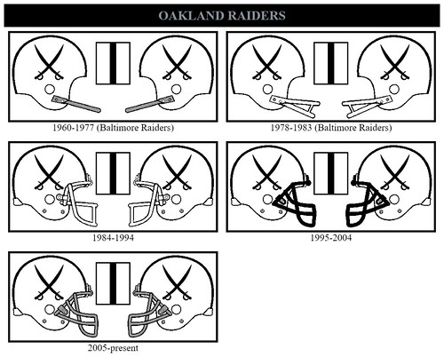 Oakland Raiders | by space1889