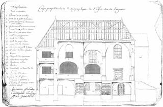 Les plans du couvent des Bernardines à Orgelet