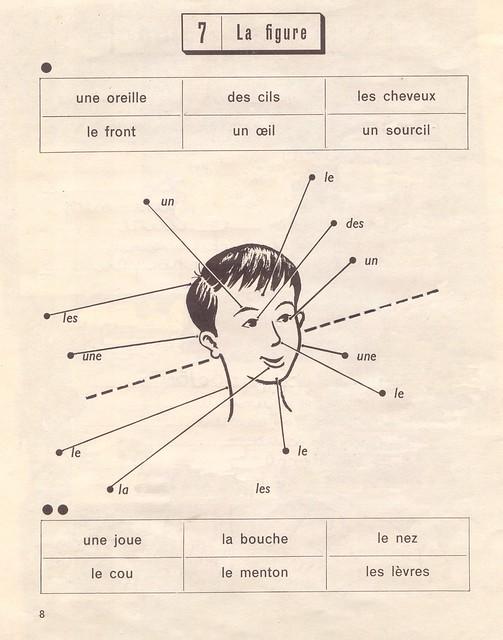 exercices p8